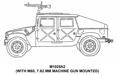 humvee-gmv-1025-a2-998-series-diagram2